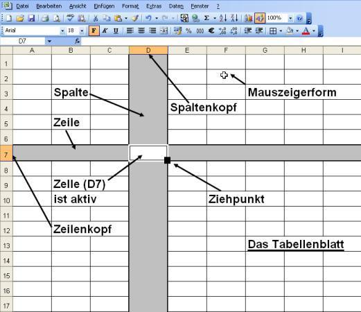 Excel was ist wo online im s l z for Tabelle 2 spalten
