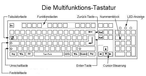 gaming tastatur mit 105 tasten victsing beleuchtet. Black Bedroom Furniture Sets. Home Design Ideas